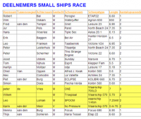 Deelnemers small ship race