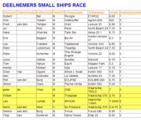 Deelnemers small ship race